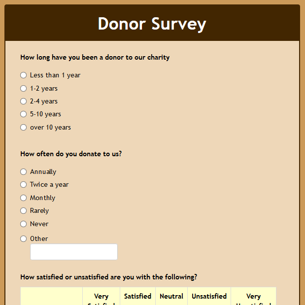 Donor Survey